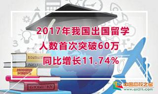 2017年我国出国留学人数首次突破60万 同比增长11.74%